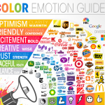 Psychology of colour in web design