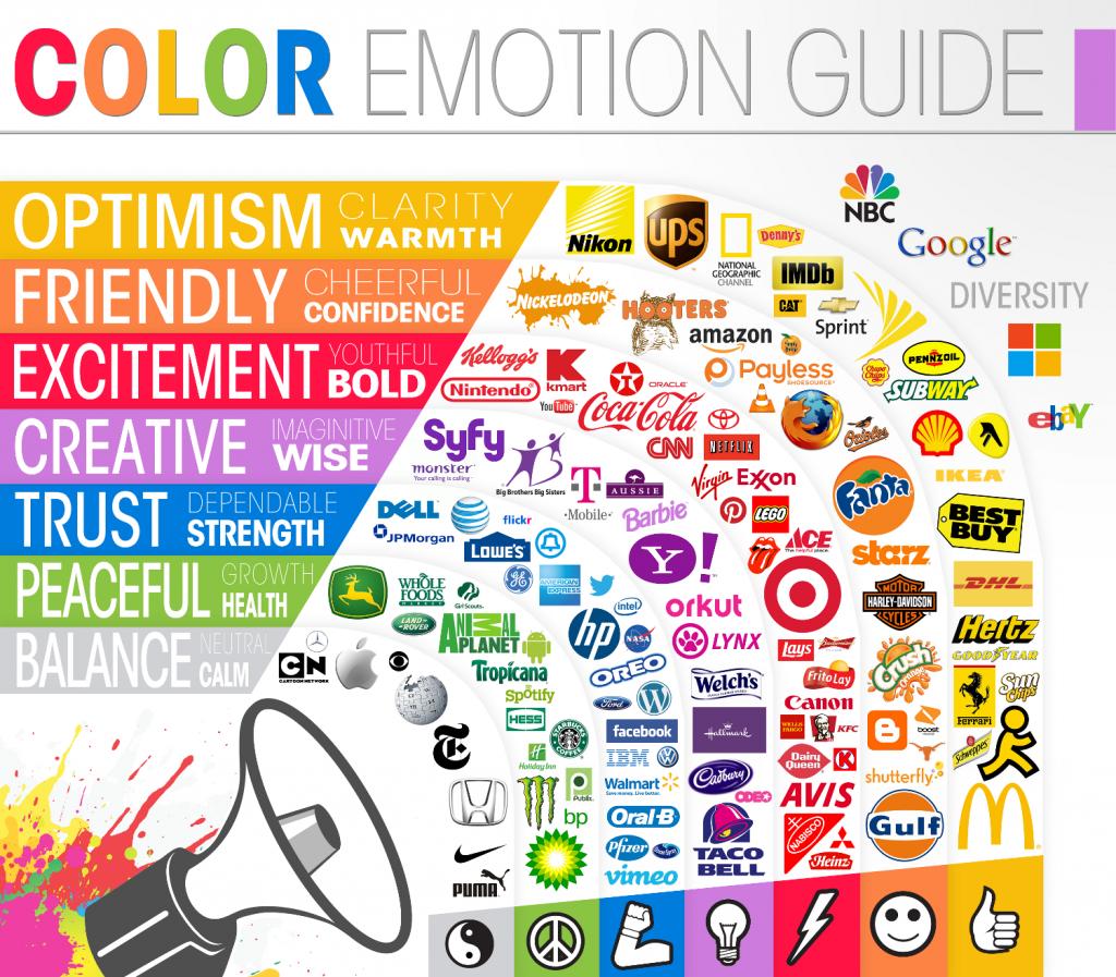 Colors web design psychology - The Psychology Of Colour In Website Design