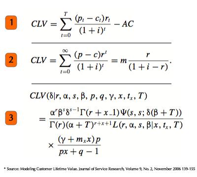 com 250 fundementals of marketing study guide